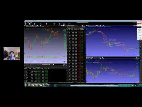 Day Trading Watchlist 8-26-2016
