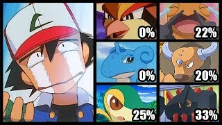 FULL ASH KETCHUM WORST POKEMON TEAM!
