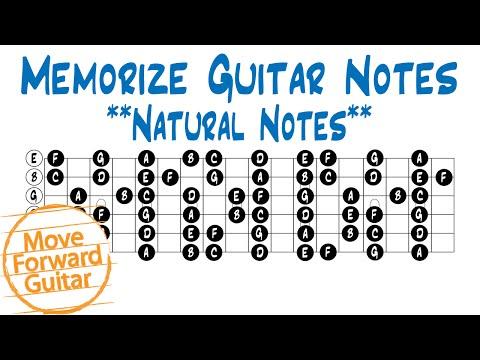 Memorize Guitar Notes – Natural Notes