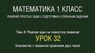 Математика 1 класс. Урок 32. Знакомство с правилом сравнения двух чисел (2012)
