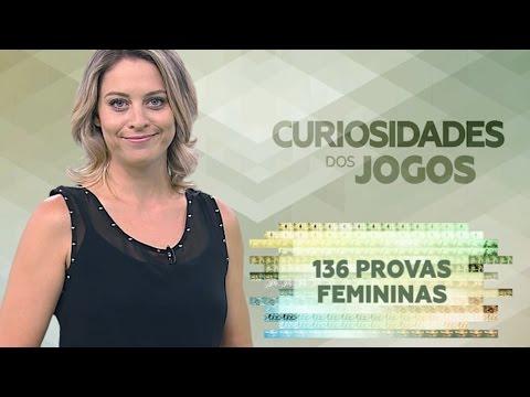 HISTÓRICO DA PARTICIPAÇÃO FEMININA - Curiosidades Dos Jogos