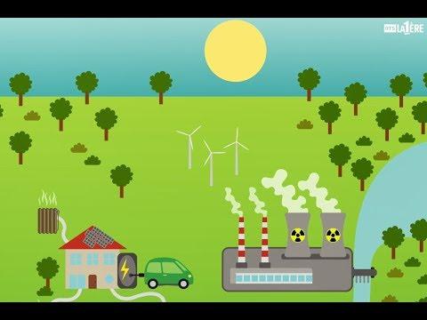 Provenance de l'électricité (109)