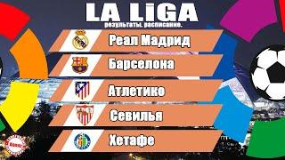 Чемпионат Испании по футболу Ла Лига Итоги 36 тура Результаты таблица и расписание