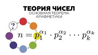 #80. Наибольший общий делитель. Крутая задача по теории чисел на ЕГЭ по математике (№19)