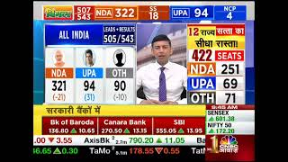 CNBC Awaaz Live Business News Channel   NDA Crosses 300, Likely For Modi Government To Be Formed
