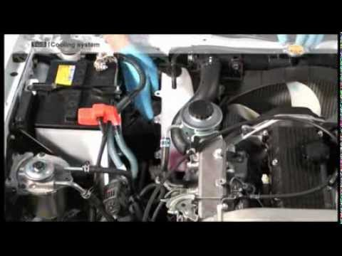 Toyota Land Cruiser 70 >> Cooling System on a Toyota Land Cruiser 70 Series - YouTube