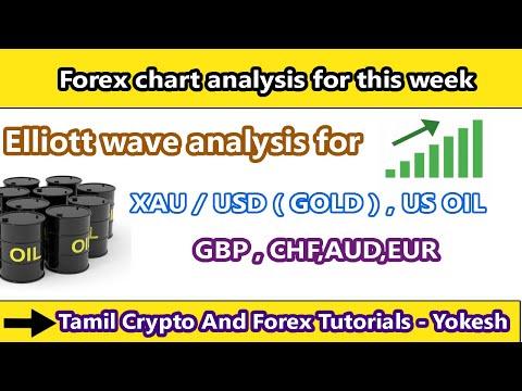 forex-chart-analysis-|-gbp-,-xauusd-,-us-oil-,-aud-,-eur-,chfjpy-,-in-tamil---yokesh-!!