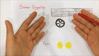 7. Sınıf Sosyal Bilgiler - Zaman içinde Bilim 1