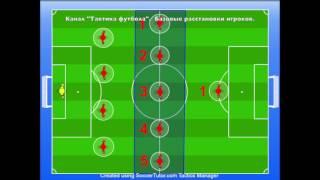 Тактика футбола.  Базовые растановки игроков