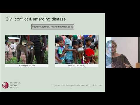 Conflict and the Global Threat of Pandemics on YouTube