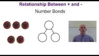 Common Core Standard Explanation 1.OA.C.6