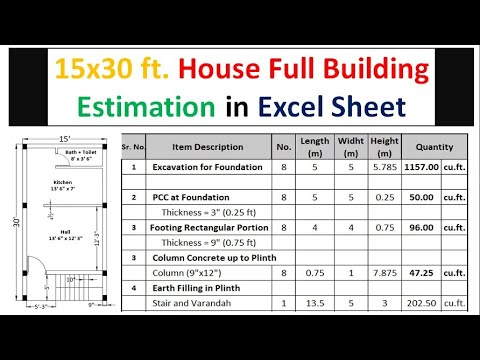 Building Estimation || Estimation Excel Sheet || घर का Estimate कैसे निकाले? 2021