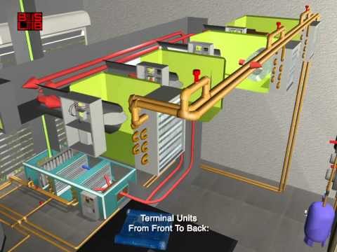 About the Building Automation Systems Lab