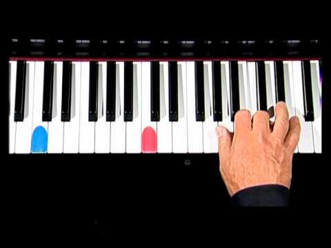 Piano Lesson Relative Minors