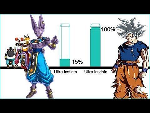 Explicación: Goku Ultra Instinto superó a los dioses de la destrucción? - Dragon Ball Super
