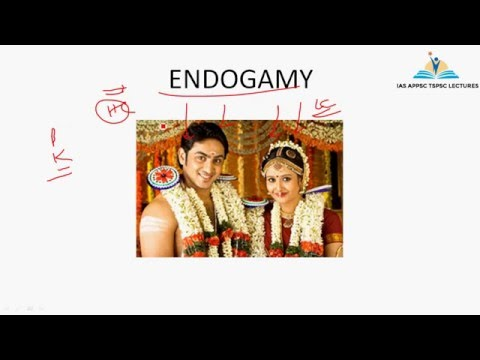Sociology for TSPSC Group 2 || Indian Social Structure -  Concept of Caste and Caste System