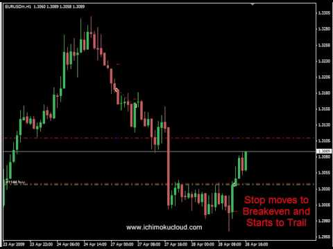 Forex trading proof