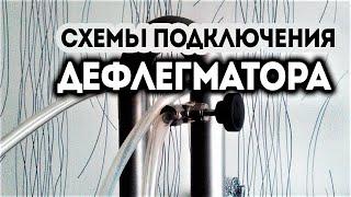 Схемы подключения дефлегматора самогонного аппарат Стиллмен - Вариант