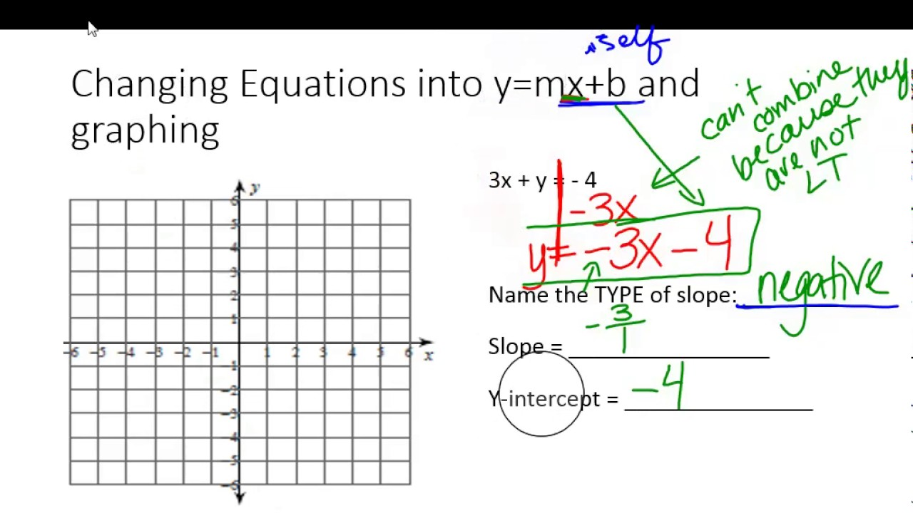 Changing Equations To Y=mx+b