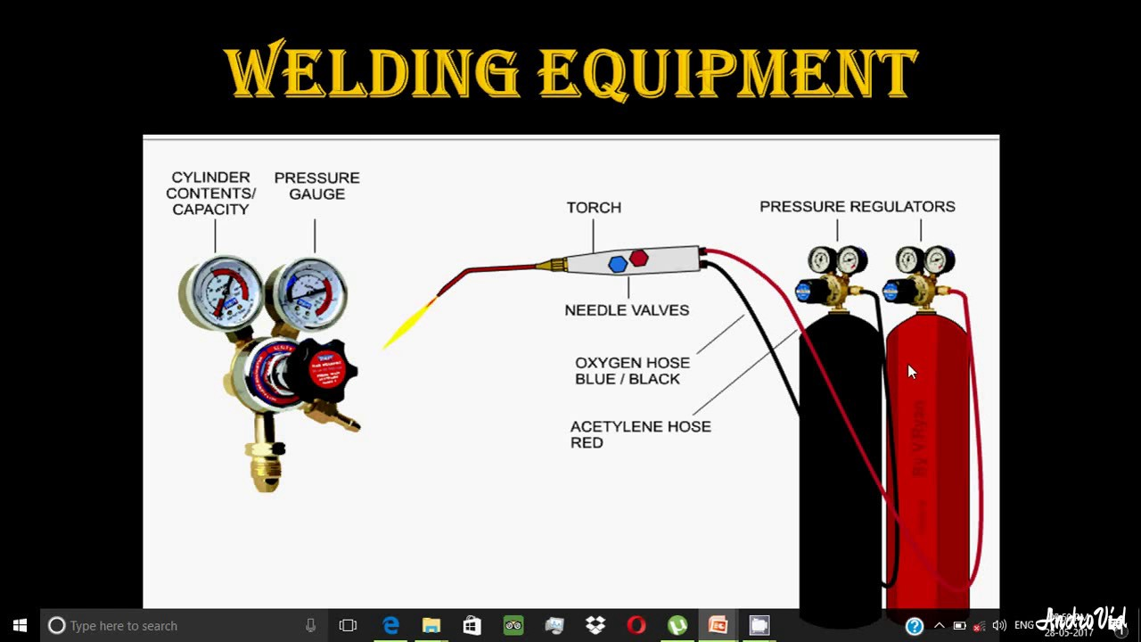 Gas Welding Equipment Diagram Trusted Wiring Diagrams For Machine 6 Oxyacetylene Types Of Flames Hindi Tig