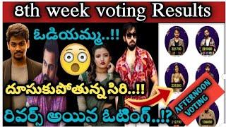 Bigg Boss 5 Telugu 8th week voting results Bigg Boss 5 Telugu 8th week elimination Bigg Boss 5 promo