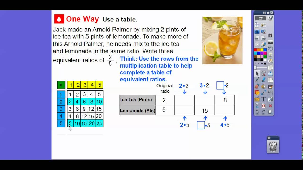 Equivalent ratios and multiplication tables lesson 43 youtube equivalent ratios and multiplication tables lesson 43 gamestrikefo Image collections