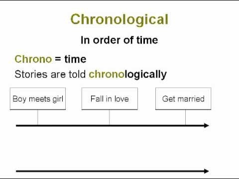 Chronological Order | Common Core Reading Skills Text Structure Lesson