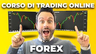Corsi di forex trading