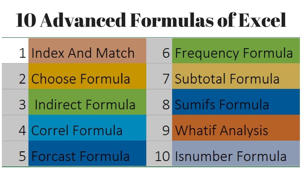 20 Advanced Excel Formula