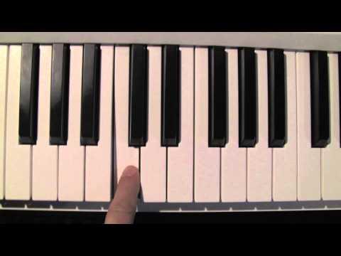 Saxophone Lessons - Understanding Saxophone Keys