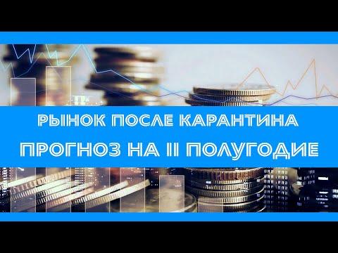 Рынок недвижимости Киева
