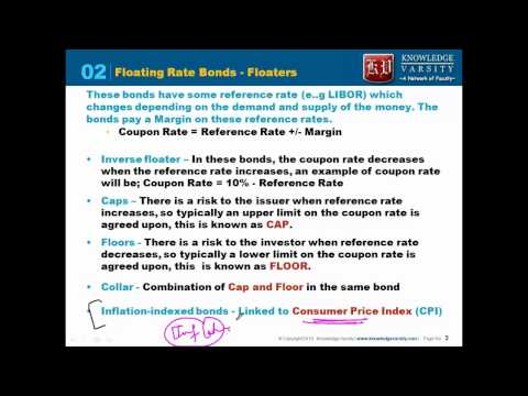 10 Inflation Indexed bonds