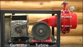 Hands On (Japan version) Micro Hydropower Part 4 of 5