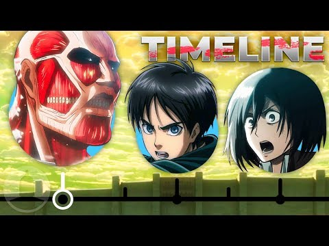 The Complete Attack On Titan Timeline...So Far  | Channel Frederator