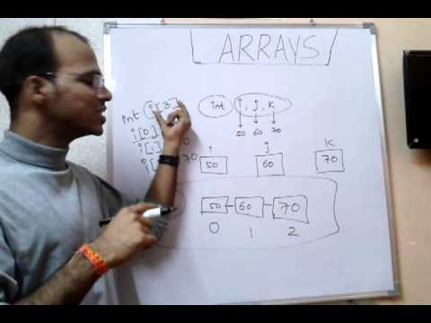 Download Youtube: Lecture : Array concept in java with example