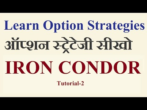 Learn Option Strategies | Iron Condor | in Hindi