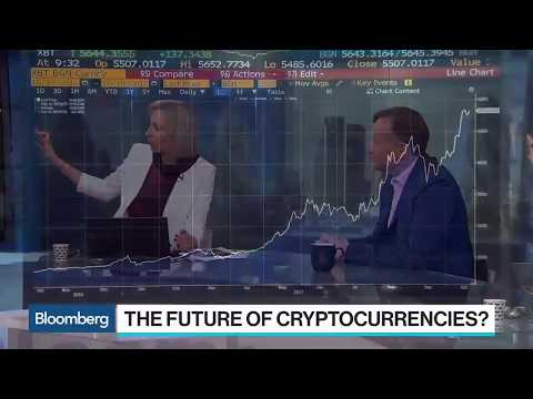 Analysts predict a Bitcoin price correction!