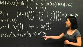 Differential Equations and exp (At)   MIT 18.06SC Linear Algebra, Fall 2011