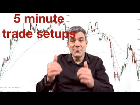 5 minute trades (for 50 points) on the DAX open using technical analysis