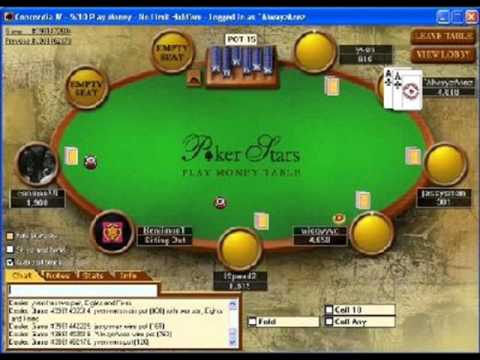 Online Poker Cheating Software