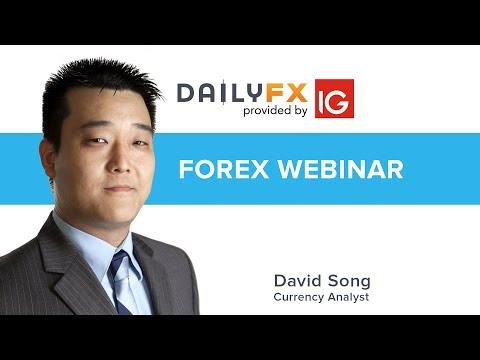 DailyFX Live Data Coverage: U.S. Consumer Confidence