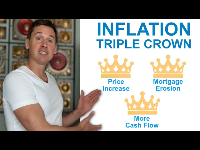 How To Win The Inflation Triple Crown