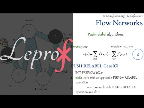 Algorithms } 032 } Graphs } Flow Networks } Push-Relabel }