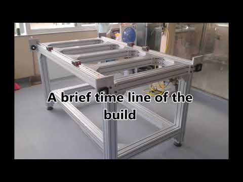 DIY CNC Router Build American Made Built In China, Under $3,000.00
