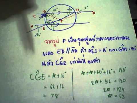 สสวท คณิตศาสตร์ โดยครูเบียร์ 4