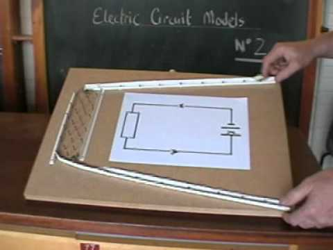 Models Of A Circuit Wiring Diagram Electricity Basics 101