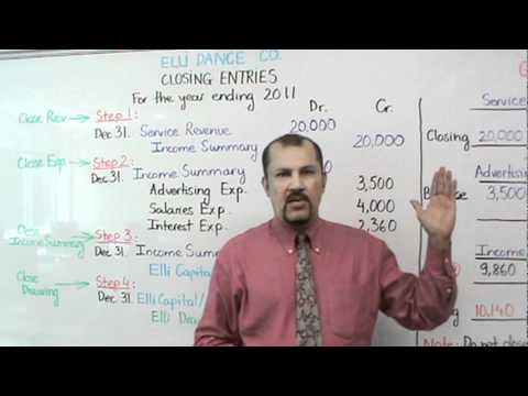 accounting:-closing-entries