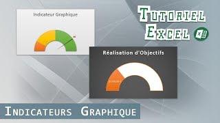 Excel | Indicateurs de Performance - Jauge Graphique