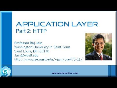 HTTP (Hypertext Transfer Protocol), HTML & Cookie Fundamental Concepts
