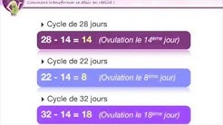Comment calculer son cycle menstruel